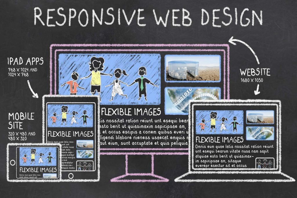blog-responsive-design